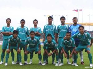 Yangon United Squad